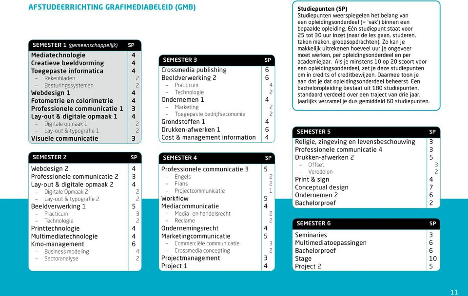 opmaak Digitale Opmaak Lay-out & typografie Beeldverwerking 1 Practicum Printtechnologie Multimediatechnologie Kmo-management Business modeling Sectoranalyse SEMESTER Crossmedia publishing