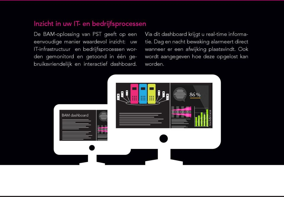 dashboard. Via dit dashboard krijgt u real-time informatie.