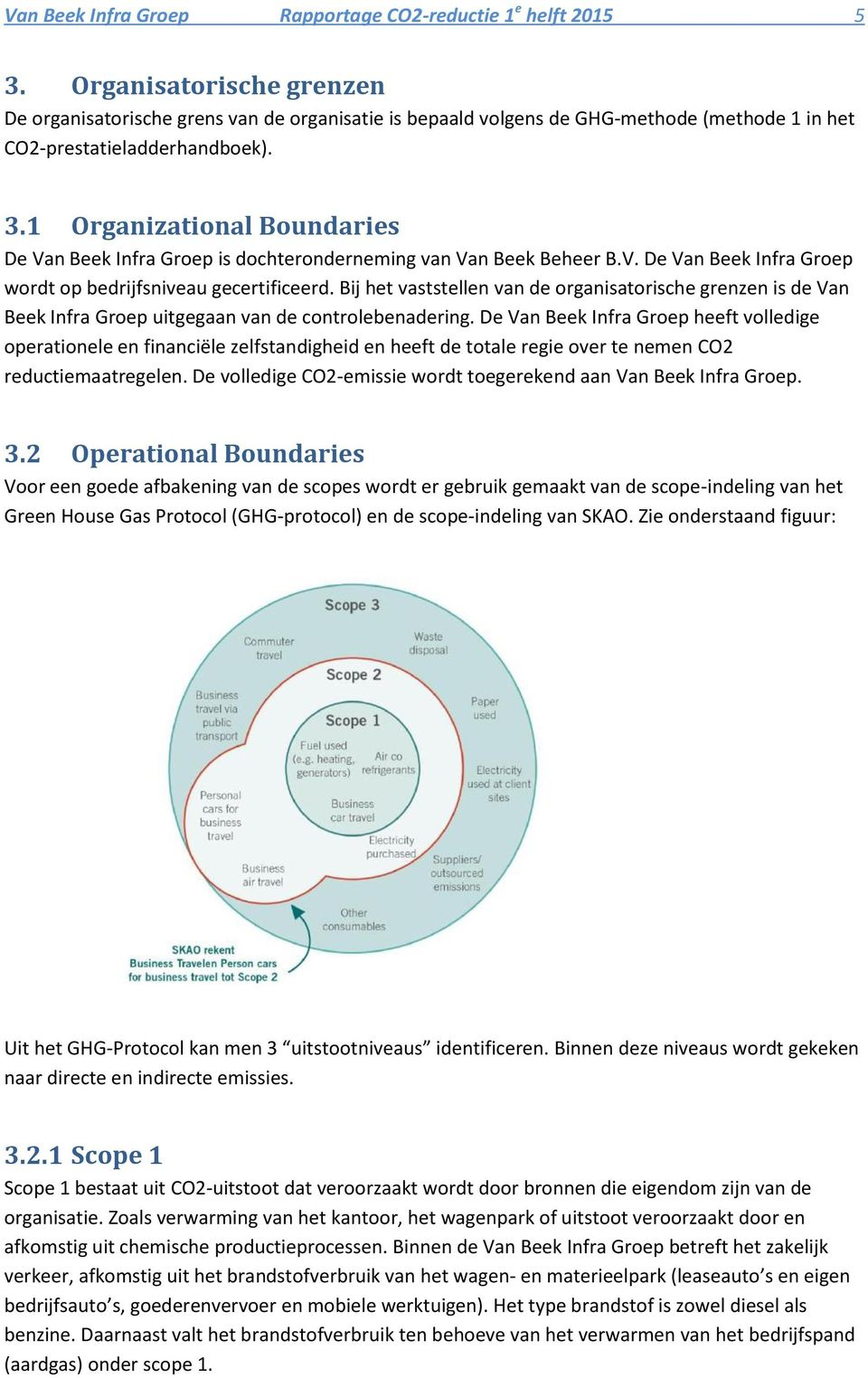 1 Organizational Boundaries De Van Beek Infra Groep is dochteronderneming van Van Beek Beheer B.V. De Van Beek Infra Groep wordt op bedrijfsniveau gecertificeerd.