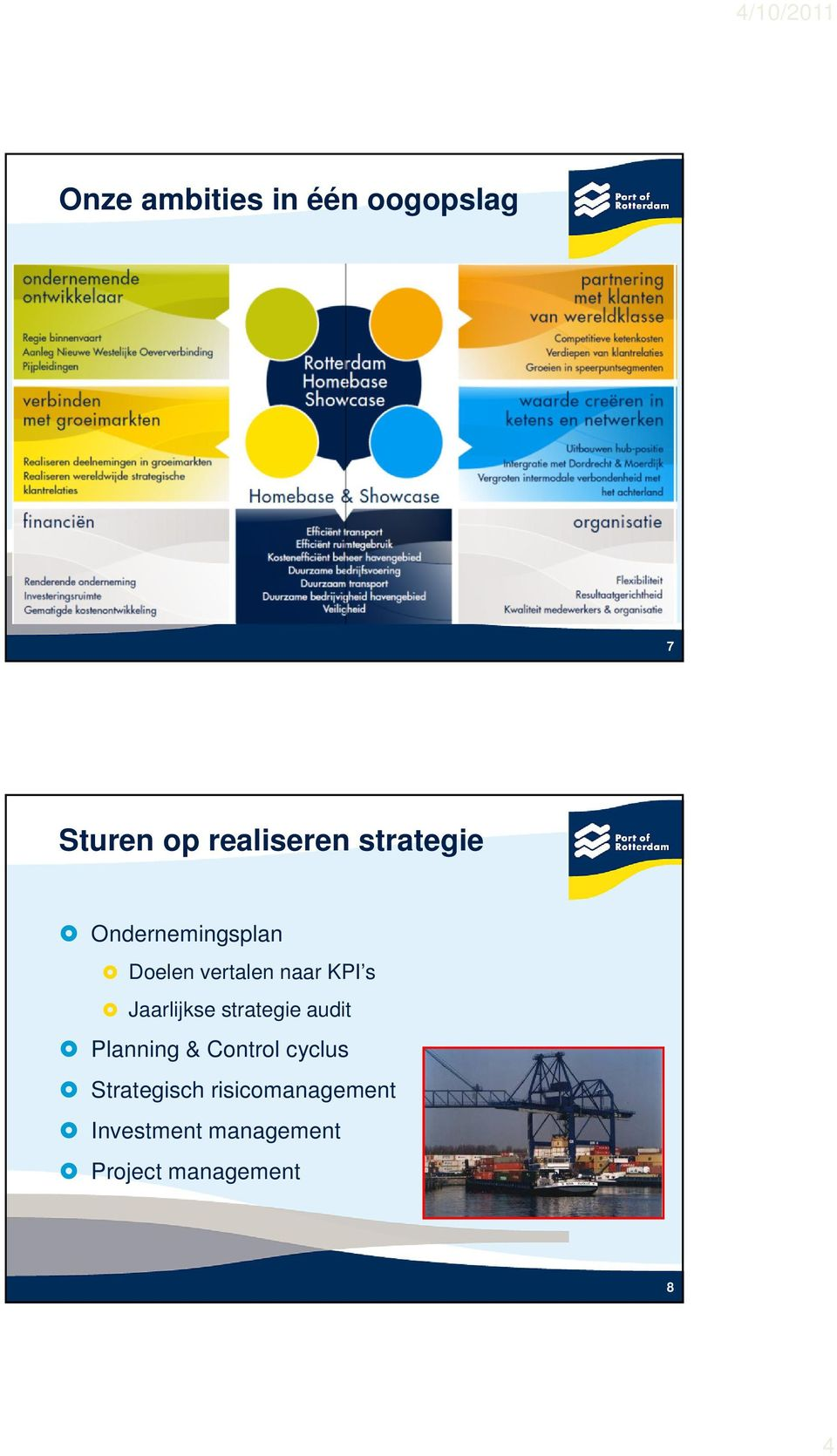 Jaarlijkse strategie audit Planning & Control cyclus