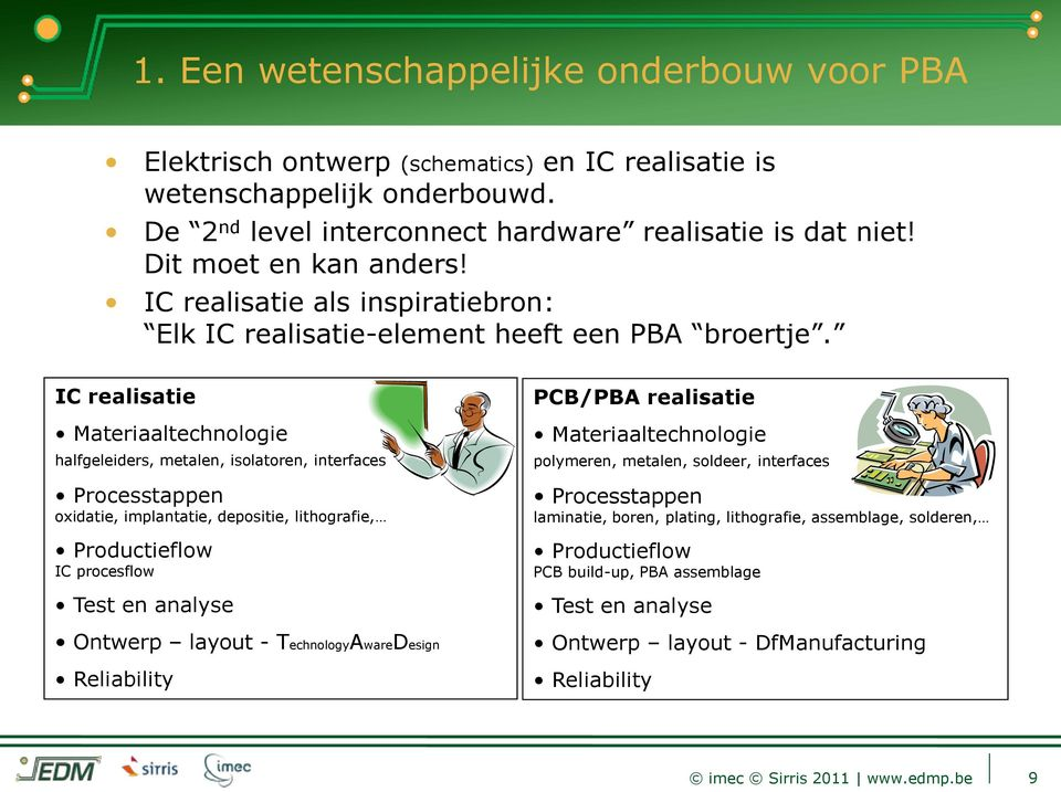 IC realisatie Materiaaltechnologie halfgeleiders, metalen, isolatoren, interfaces Processtappen oxidatie, implantatie, depositie, lithografie, Productieflow IC procesflow Test en analyse Ontwerp