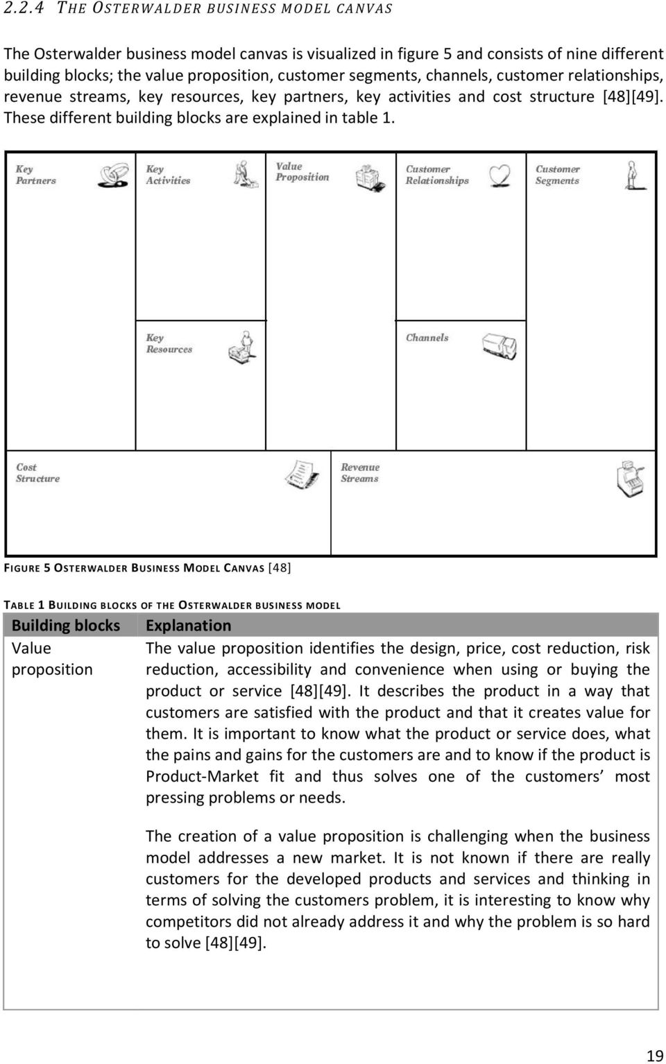 FIGURE 5 OSTERWALDER BUSINESS MODEL CANVAS [48] TABLE 1 BUILDING BLOCKS OF THE OSTERWALDER BUSINESS MODEL Building blocks Explanation Value The value proposition identifies the design, price, cost