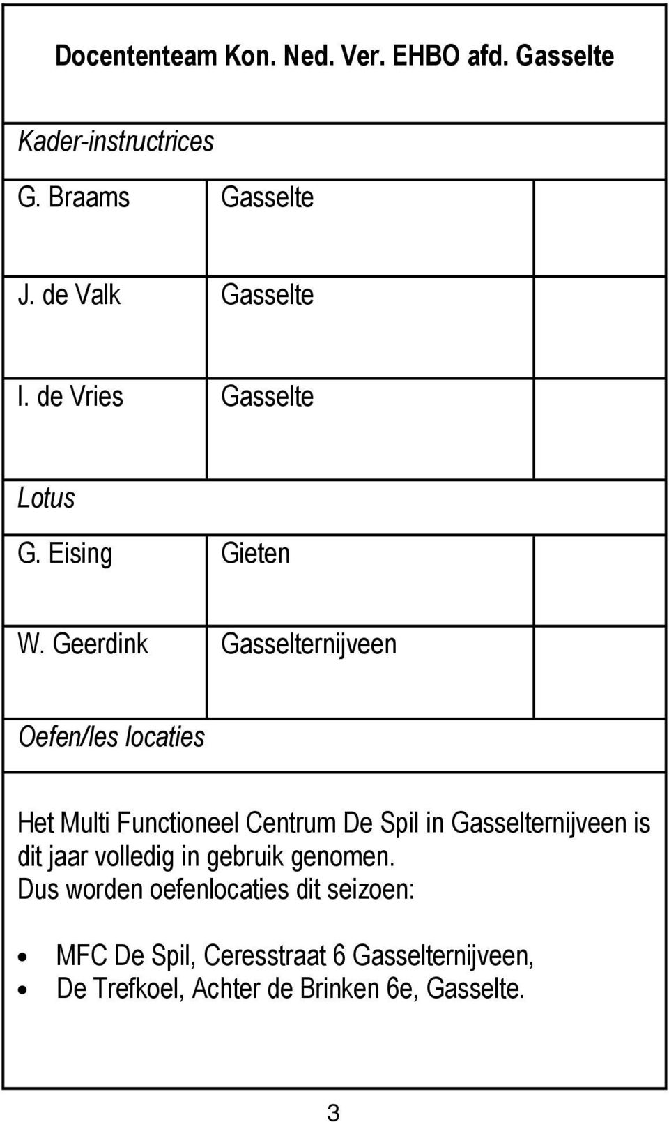 Geerdink Gasselternijveen Oefen/les locaties Het Multi Functioneel Centrum De Spil in Gasselternijveen is