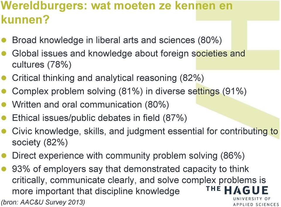 (82%) Complex problem solving (81%) in diverse settings (91%) Written and oral communication (80%) Ethical issues/public debates in field (87%) Civic knowledge, skills,