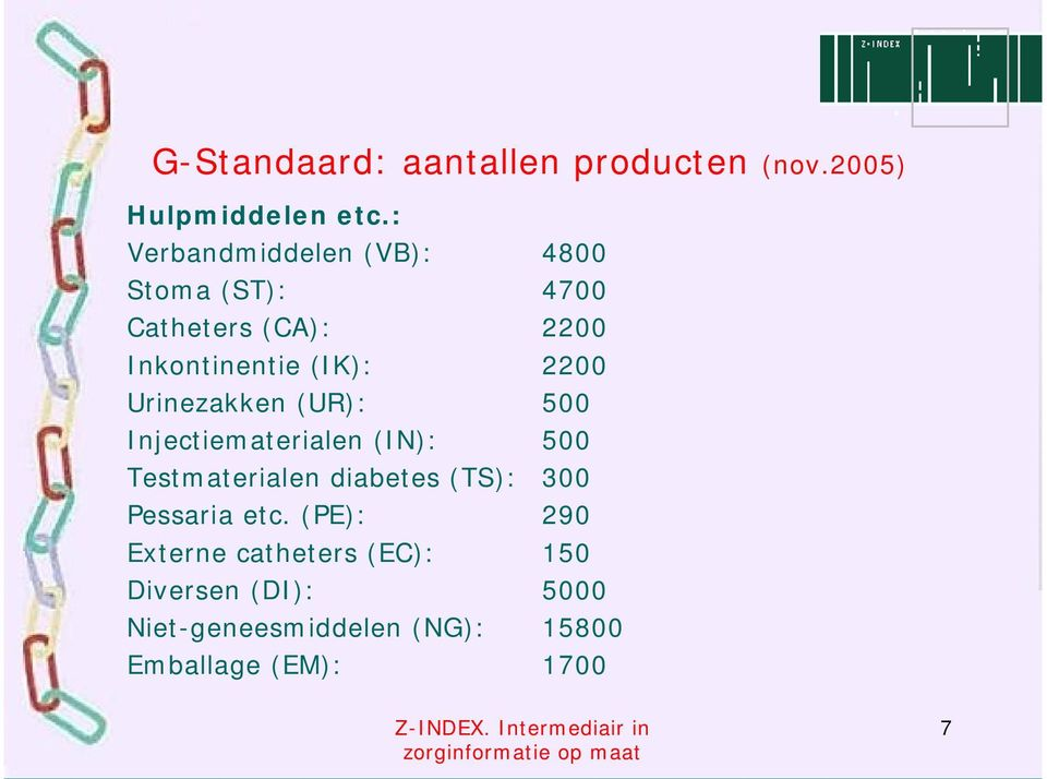 2200 Urinezakken (UR): 500 Injectiematerialen (IN): 500 Testmaterialen diabetes (TS): 300