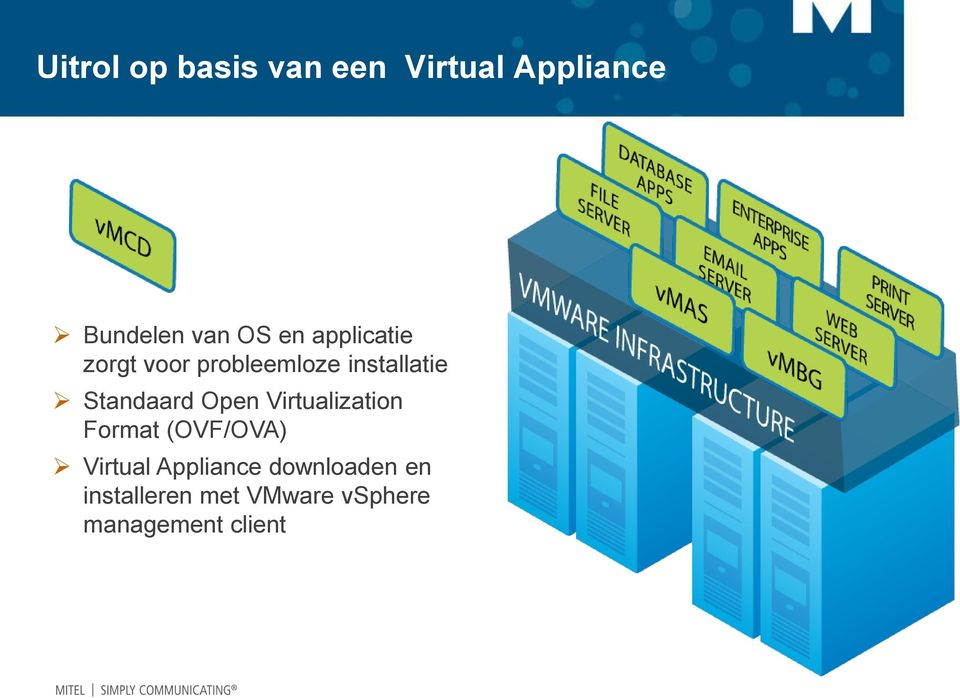Standaard Open Virtualization Format (OVF/OVA) Virtual