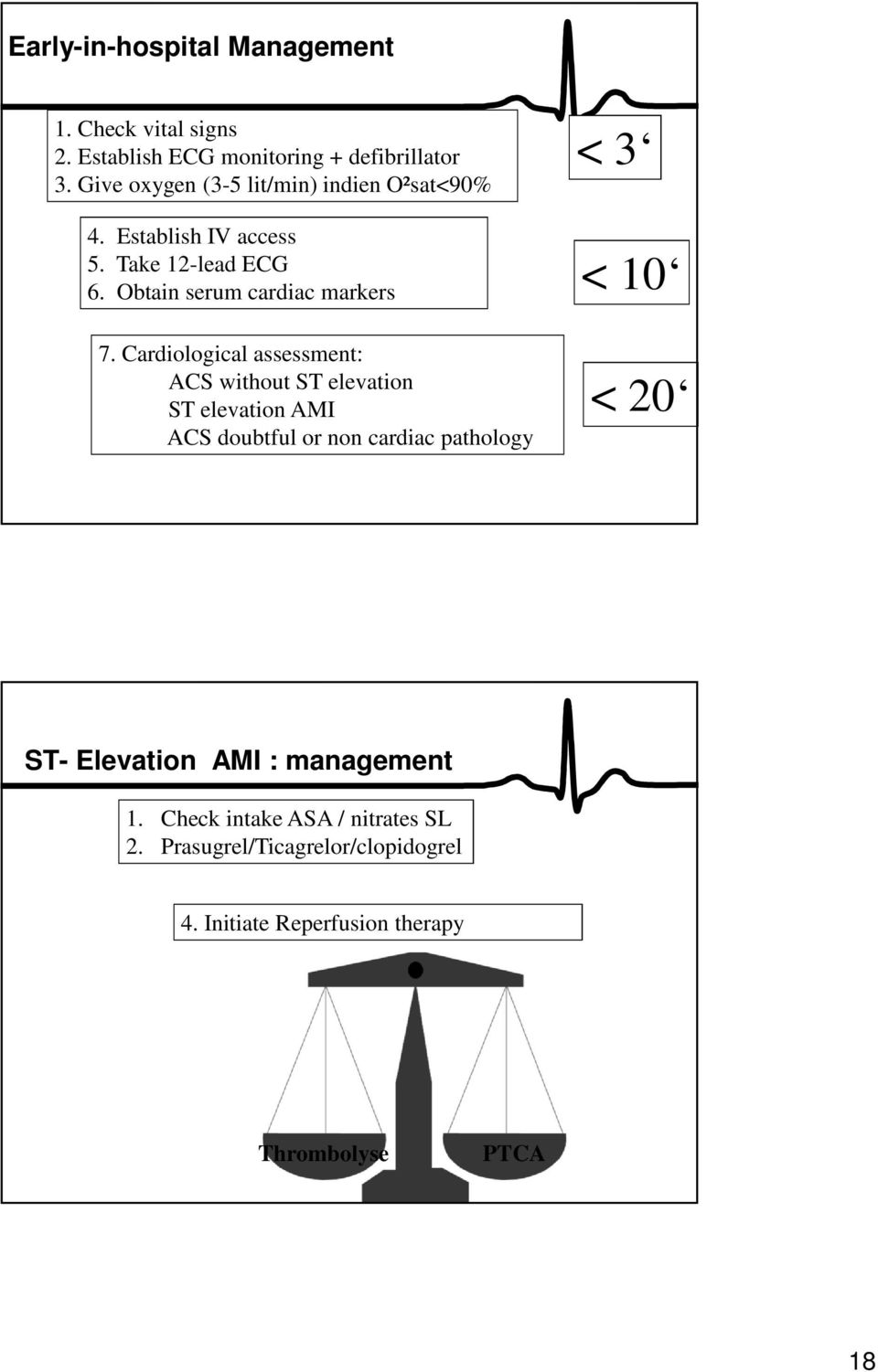 Cardiological assessment: ACS without ST elevation ST elevation AMI ACS doubtful or non cardiac pathology < 3 < 10 < 20