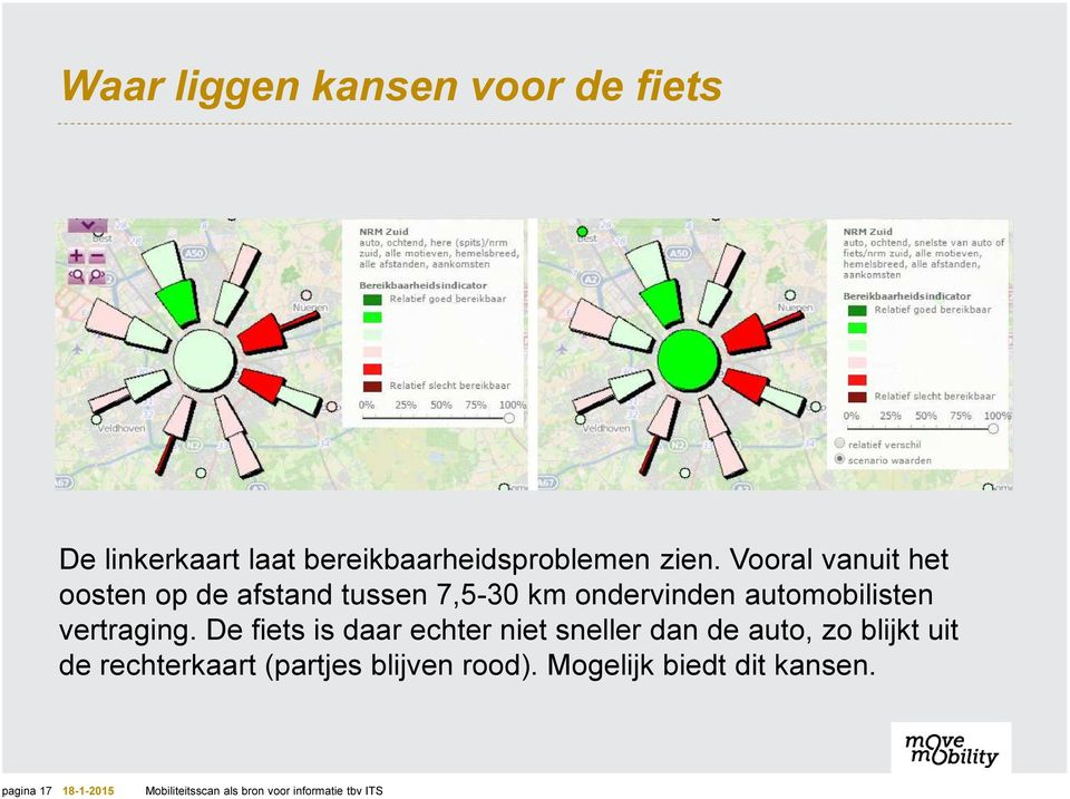 automobilisten vertraging.