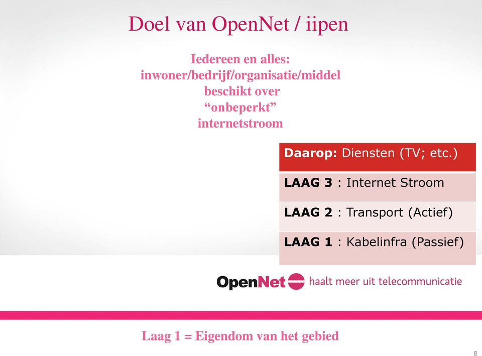 internetstroom Daarop: Diensten (TV; etc.