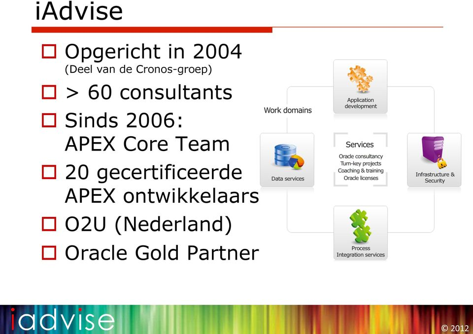 2006: APEX Core Team o 20 gecertificeerde