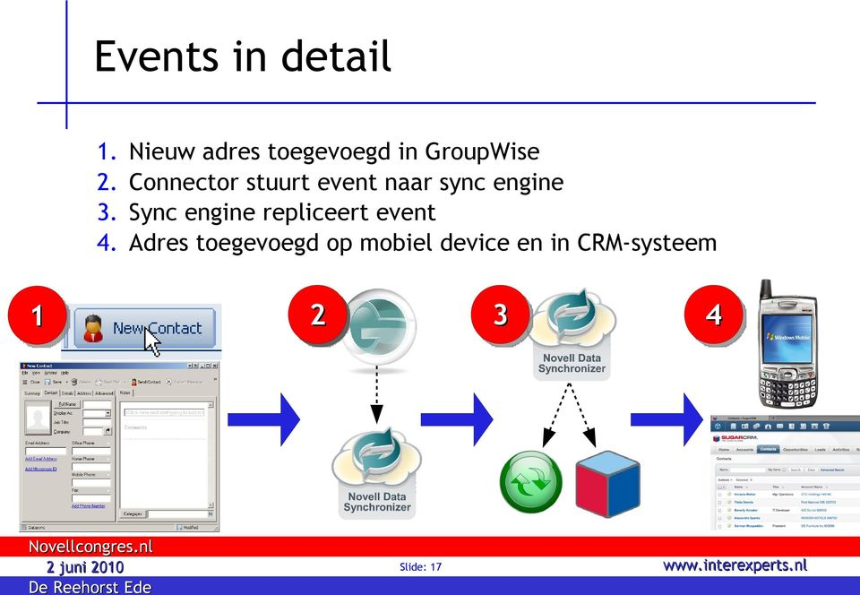 Connector stuurt event naar sync engine 3.