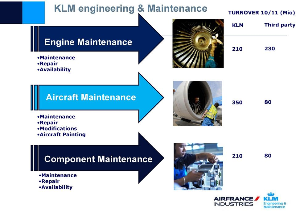 230 Aircraft Maintenance 350 80 Maintenance Repair Modifications