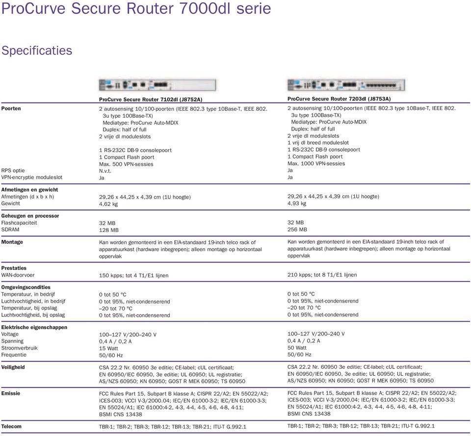 Telecom ProCurve Secure Router 7102dl (J8752A) 2 autosensing 10/100-poorten (IEEE 802.3 type 10Base-T, IEEE 802.