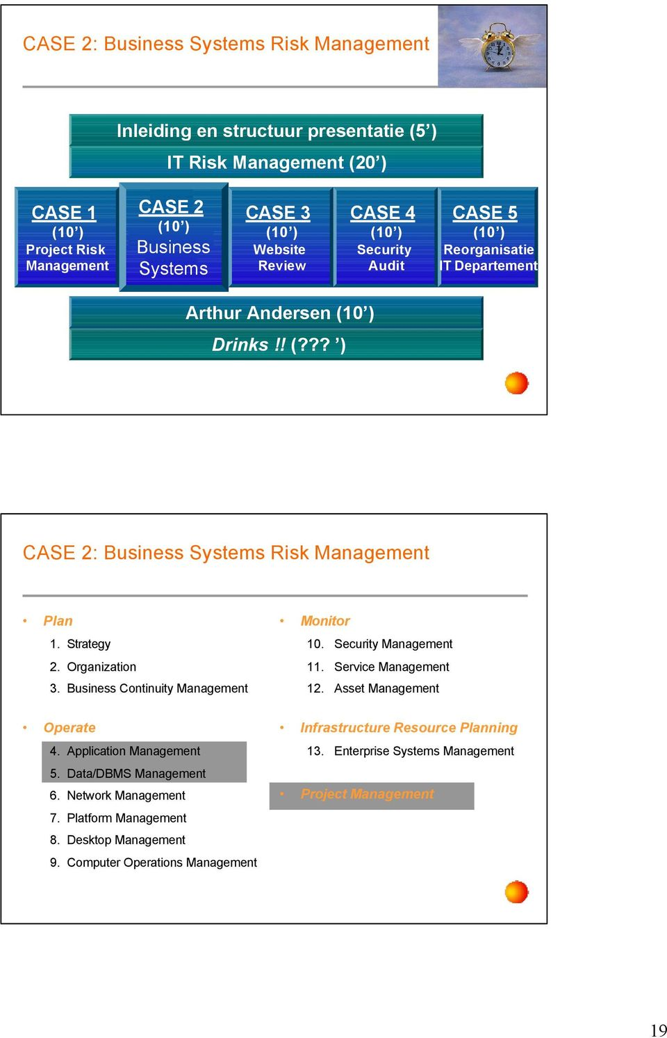 Organization 3. Business Continuity Management Operate 4. Application Management 5. Data/DBMS Management 6. Network Management 7. Platform Management 8. Desktop Management 9.