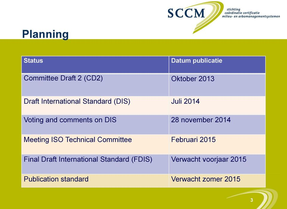 2014 Meeting ISO Technical Committee Februari 2015 Final Draft International