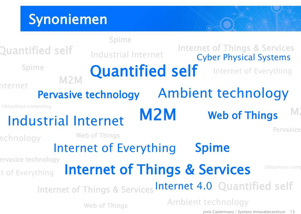 Internet of Things & Services Cyber Physical Systems Ambient technology Web of Things M2 Spime Internet of Things & Services Web of