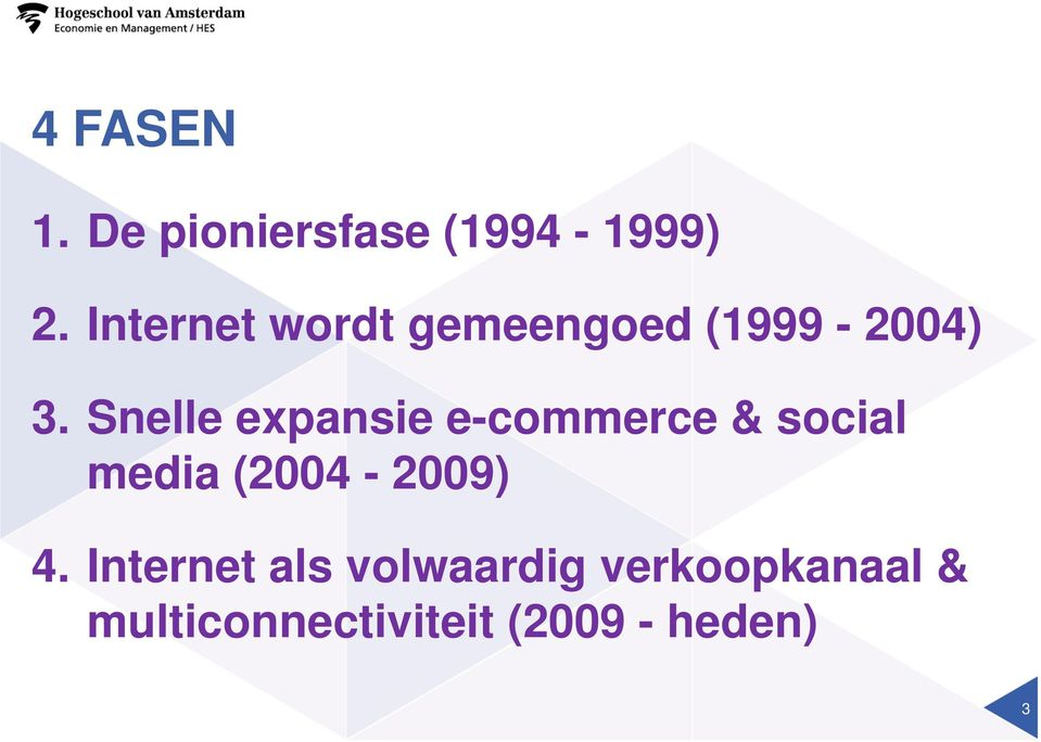 Snelle expansie e-commerce & social media (2004-2009)