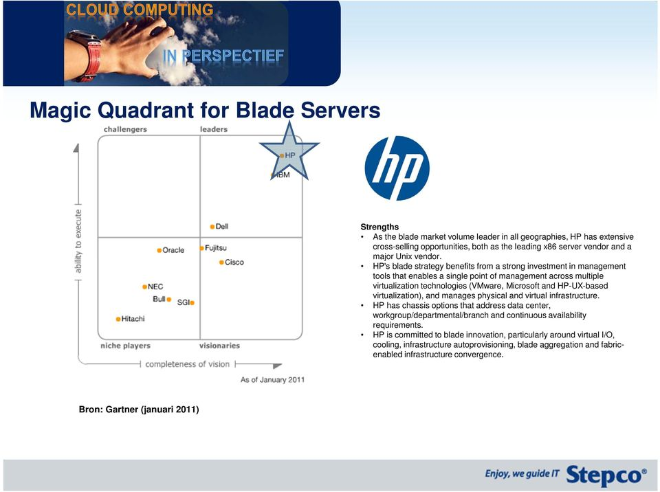 HP's blade strategy benefits from a strong investment in management tools that enables a single point of management across multiple virtualization technologies (VMware, Microsoft and HP-UX-based