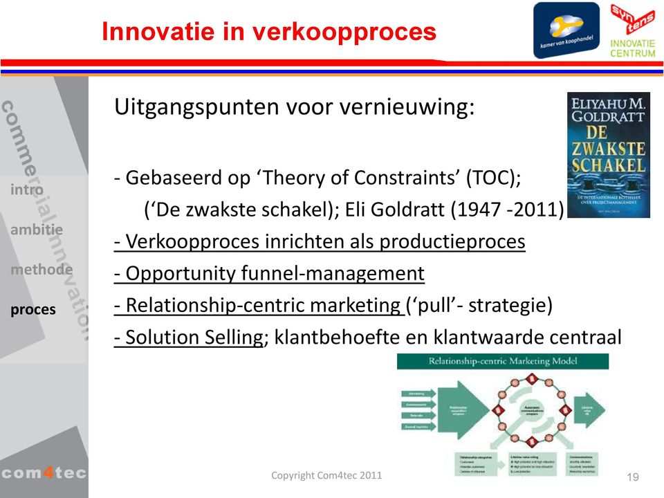 als productie - Opportunity funnel-management - Relationship-centric marketing ( pull