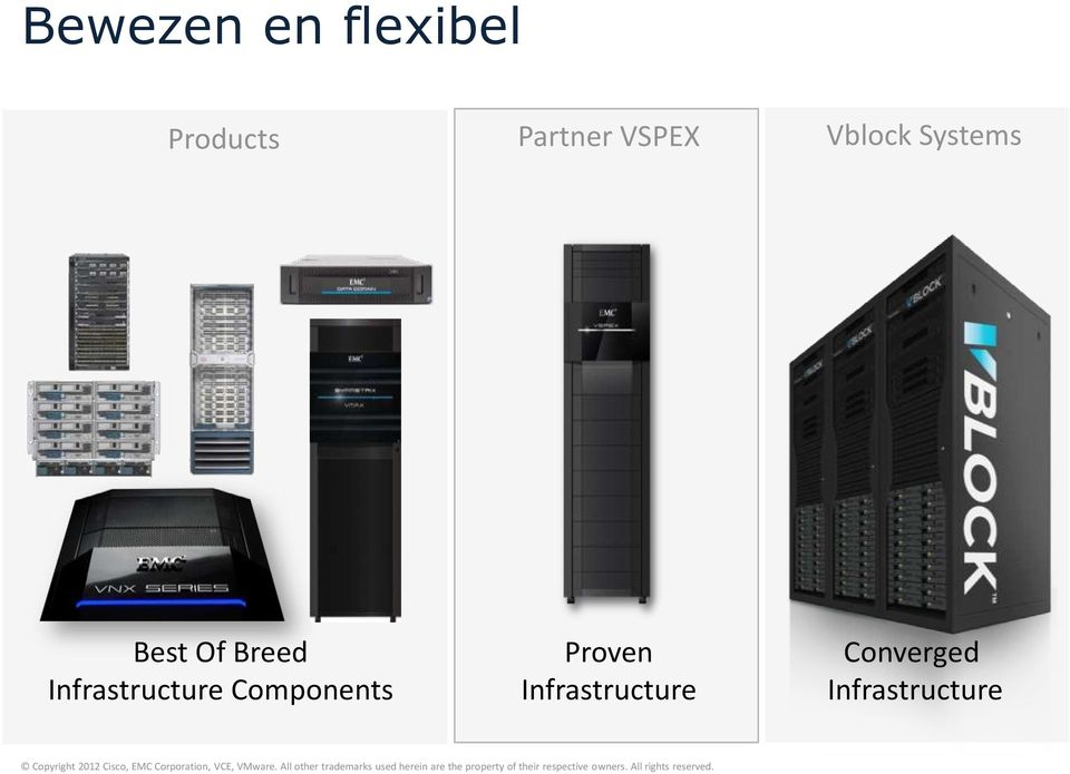 Infrastructure Converged Infrastructure Copyright 2012 Cisco, EMC Corporation, VCE,