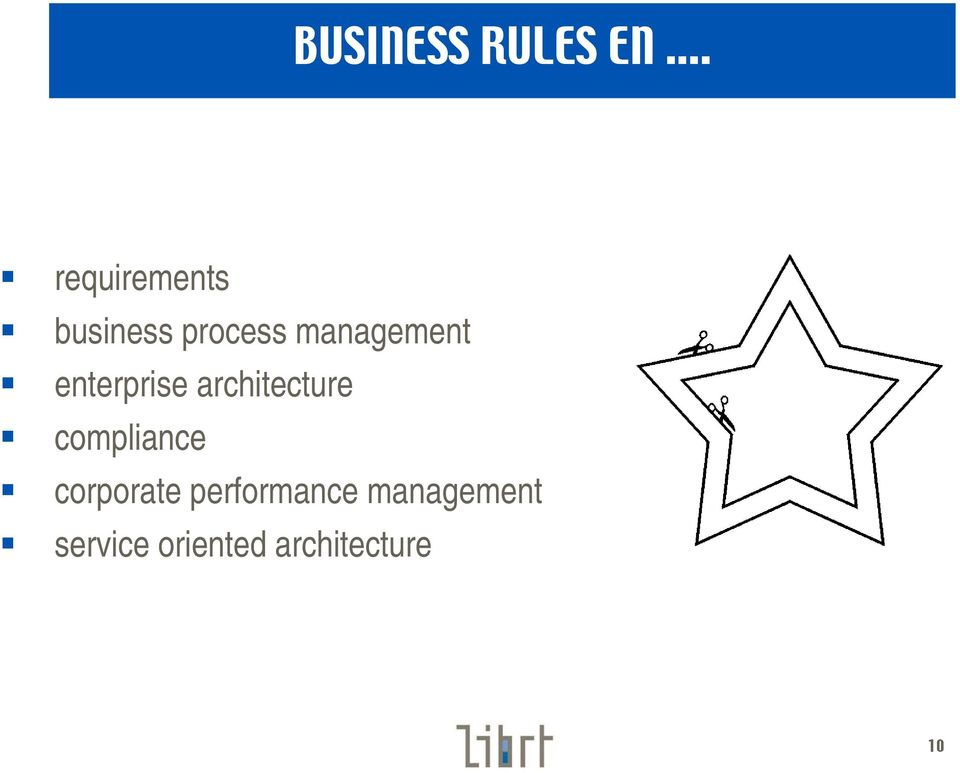 management enterprise architecture
