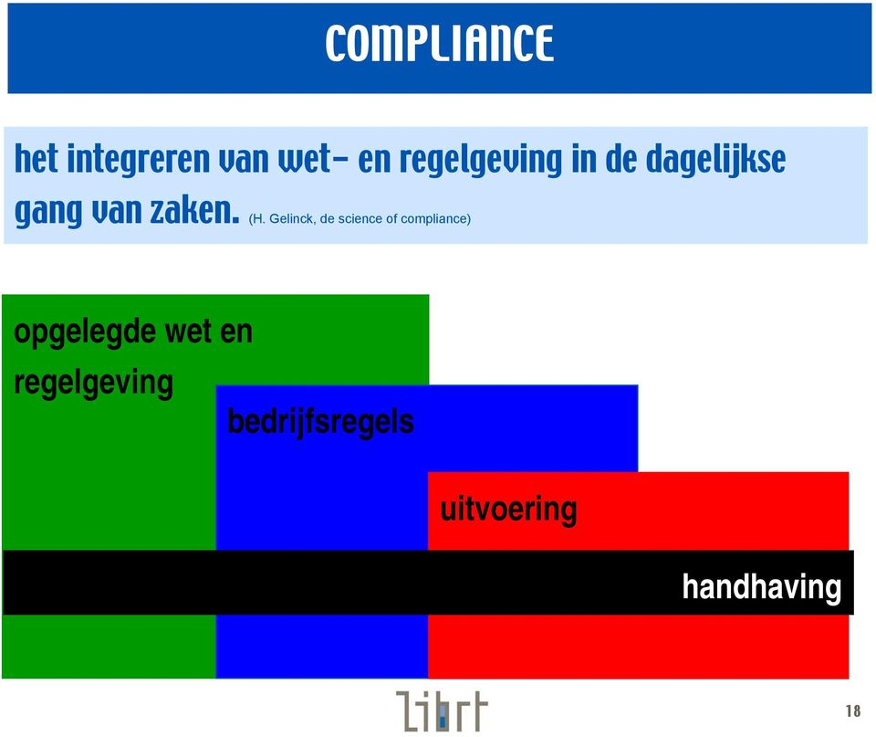 Gelinck, de science of compliance) opgelegde