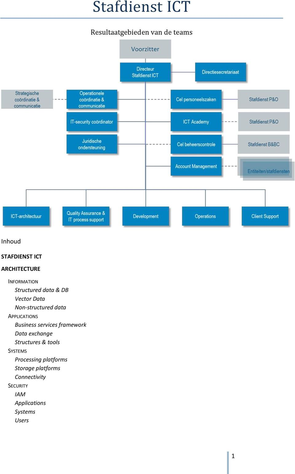 Business services framework Data exchange Structures & tools SYSTEMS Processing