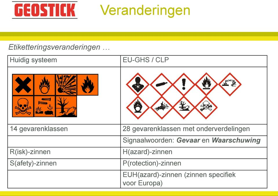 EU-GHS. Classification, Labeling and Packaging Regulation ...