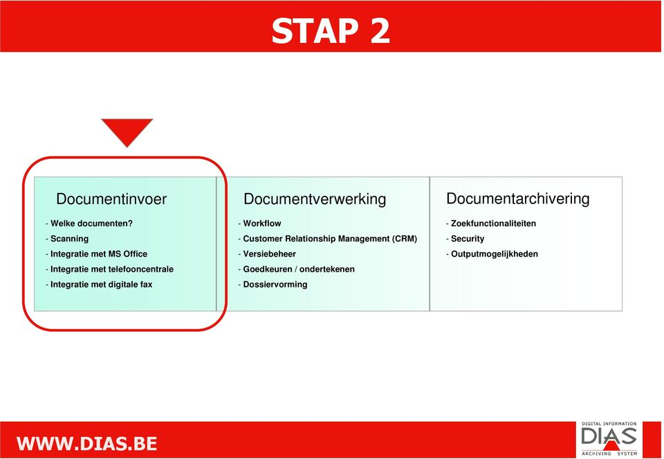met digitale fax - Workflow - Customer Relationship Management (CRM) - Versiebeheer -
