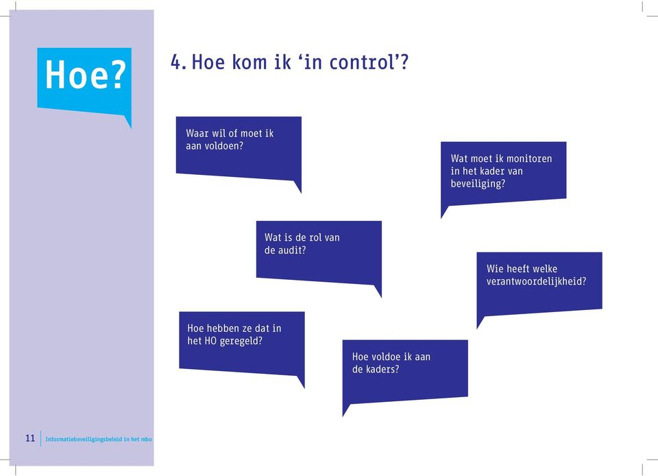 Wat is de rol van de audit?
