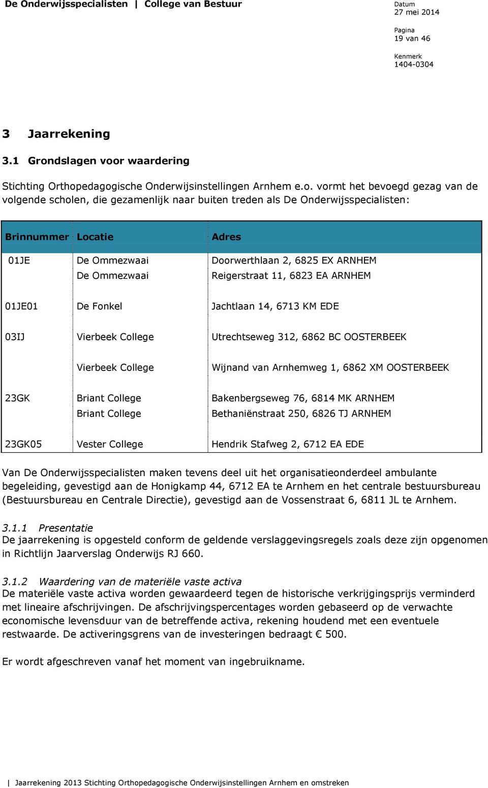 r waardering Stichting Orthop