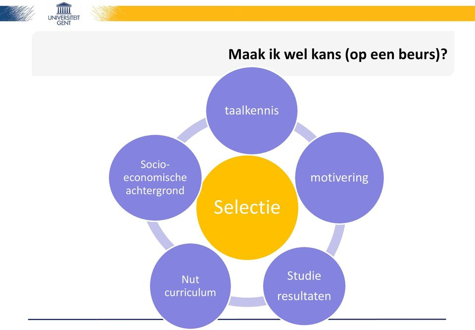 achtergrond Selectie motivering