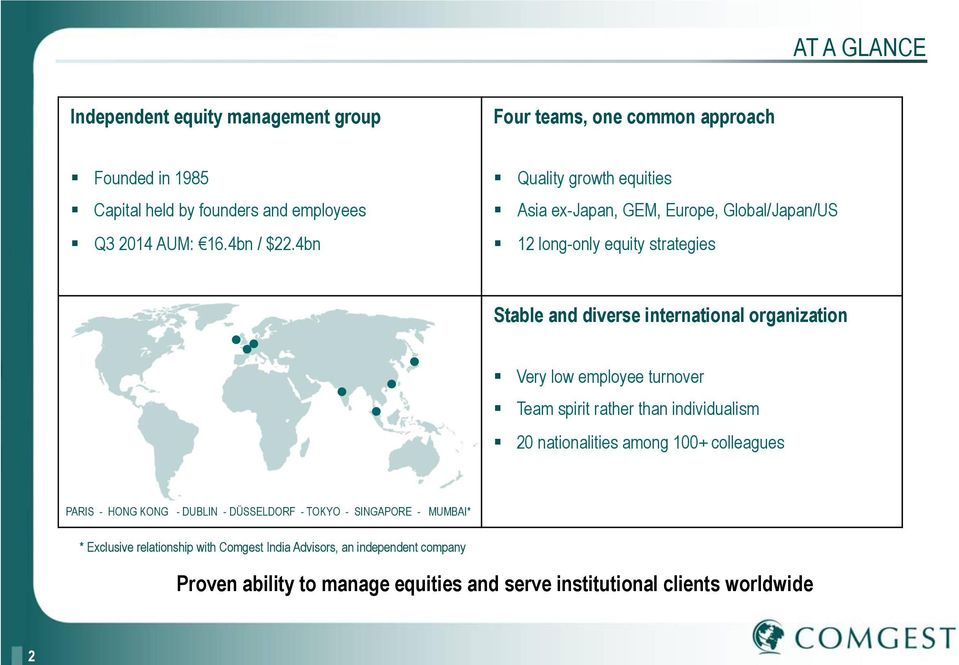 4bn Quality growth equities Asia ex-japan, GEM, Europe, Global/Japan/US 12 long-only equity strategies Stable and diverse international organization Very low