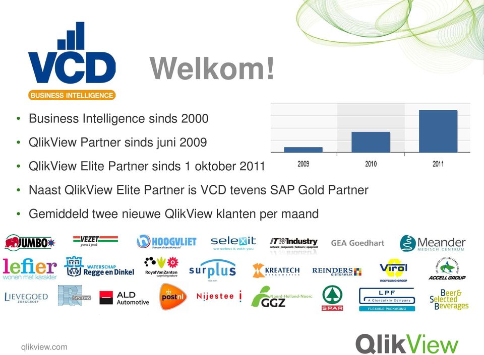 juni 2009 QlikView Elite Partner sinds 1 oktober 2011