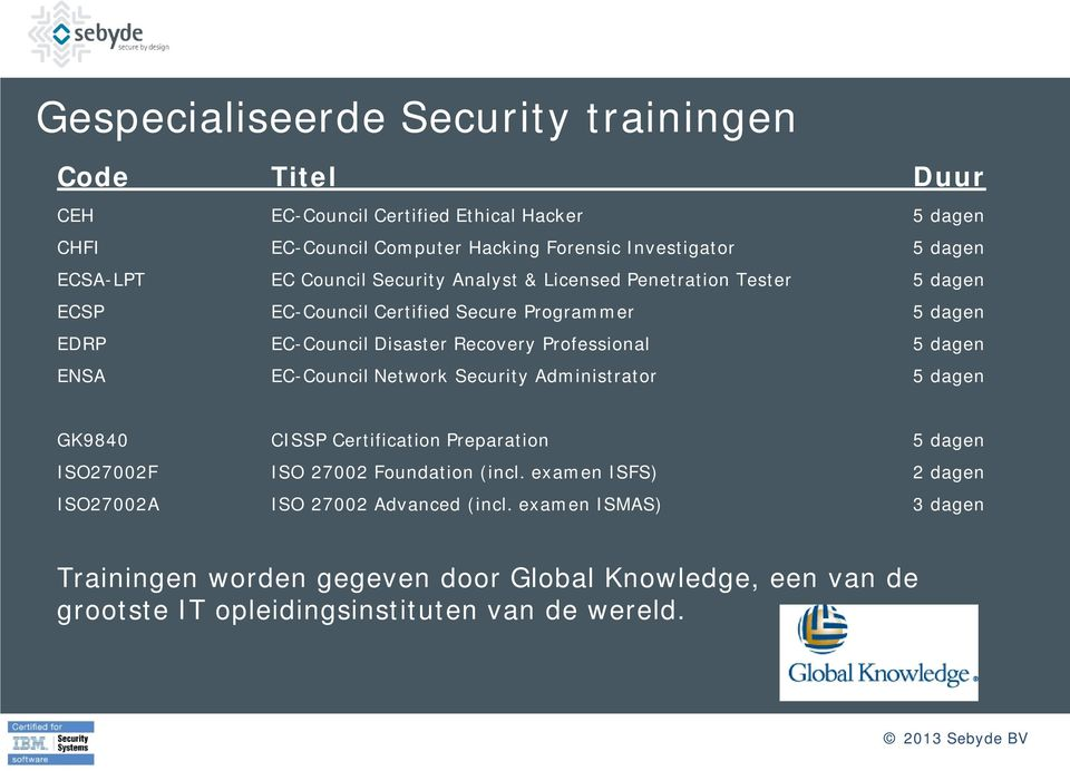 Professional 5 dagen ENSA EC-Council Network Security Administrator 5 dagen GK9840 CISSP Certification Preparation 5 dagen ISO27002F ISO 27002 Foundation (incl.