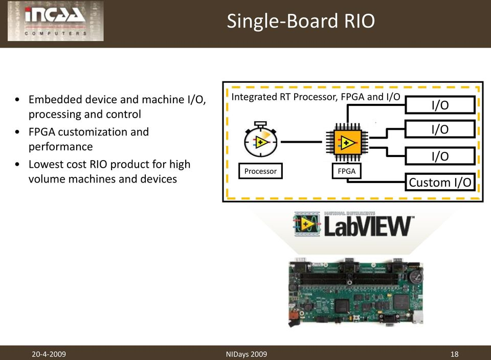 for high volume machines and devices Integrated RT Processor, FPGA