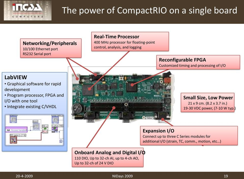 FPGA Customized timing and processing of I/O Small Size, Low Power 21 x 9 cm. (8.2 x 3.7 in.) 19-30 VDC power, (7-10 W typ.