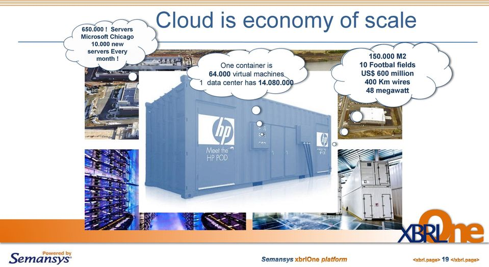Cloud is economy of scale One container is 64.