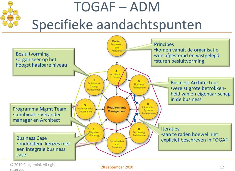 ondersteun keuzes met een Business integrale Case business case 2010 Capgemini. All rights reserved.