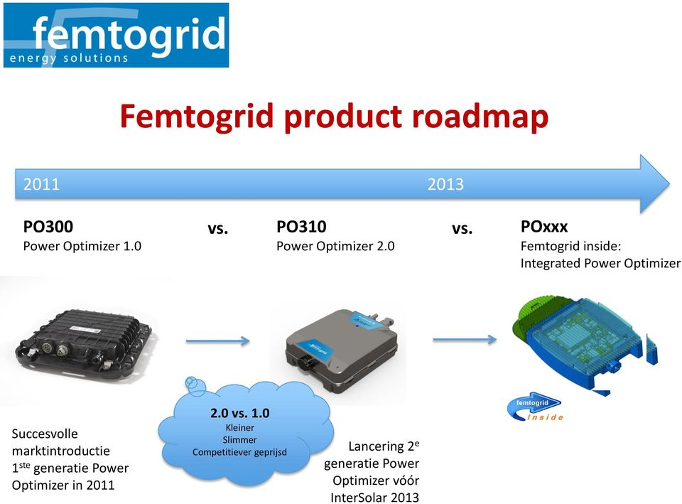 0 Femtogrid inside: Integrated Power Optimizer Succesvolle marktintroductie 1 ste