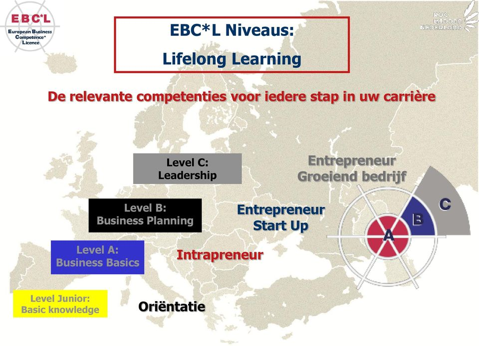 Planning Entrepreneur Start Up Entrepreneur Groeiend bedrijf Level