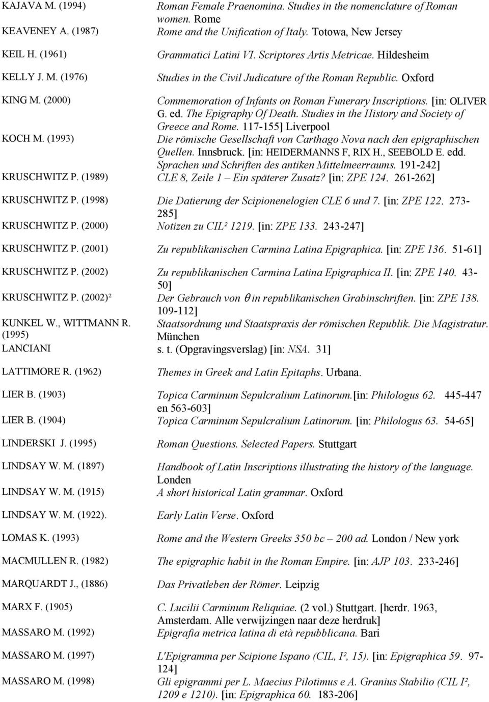 (2000) Commemoration of Infants on Roman Funerary Inscriptions. [in: OLIVER G. ed. The Epigraphy Of Death. Studies in the History and Society of Greece and Rome. 117-155] Liverpool KOCH M.