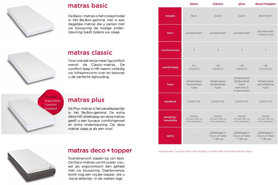 meer ligcomfort wenst: de Classic-matras. De comfort-laag in HR neemt volledig uw lichaamsvorm over en bezorgt u de perfecte lighouding. matras plus De Plus-matras is het paradepaardje in het Be.