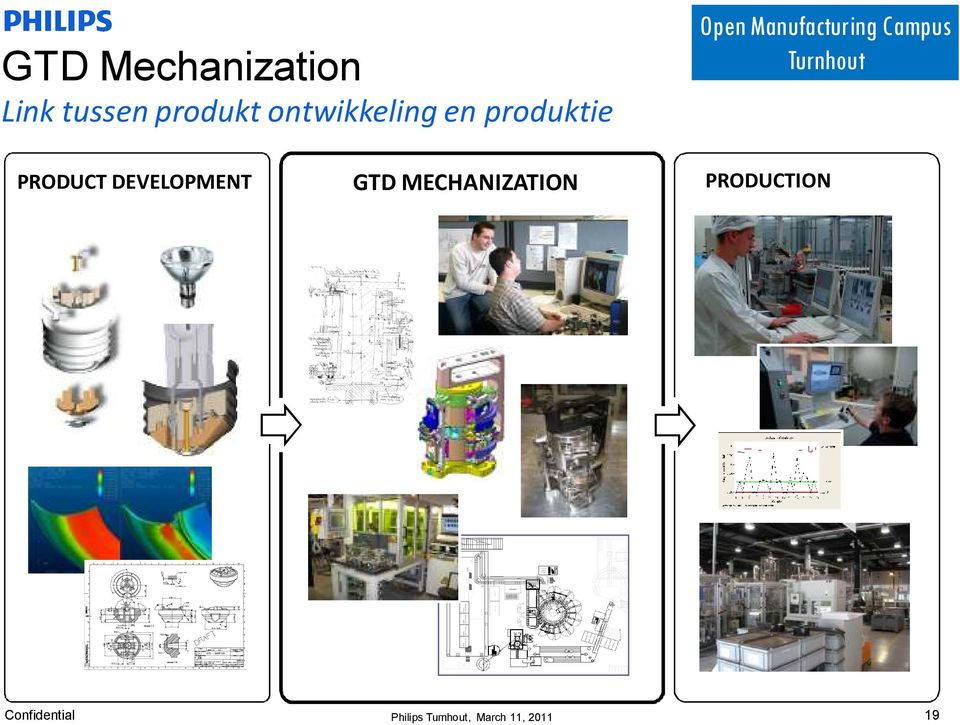 Open Manufacturing Campus PRODUCT