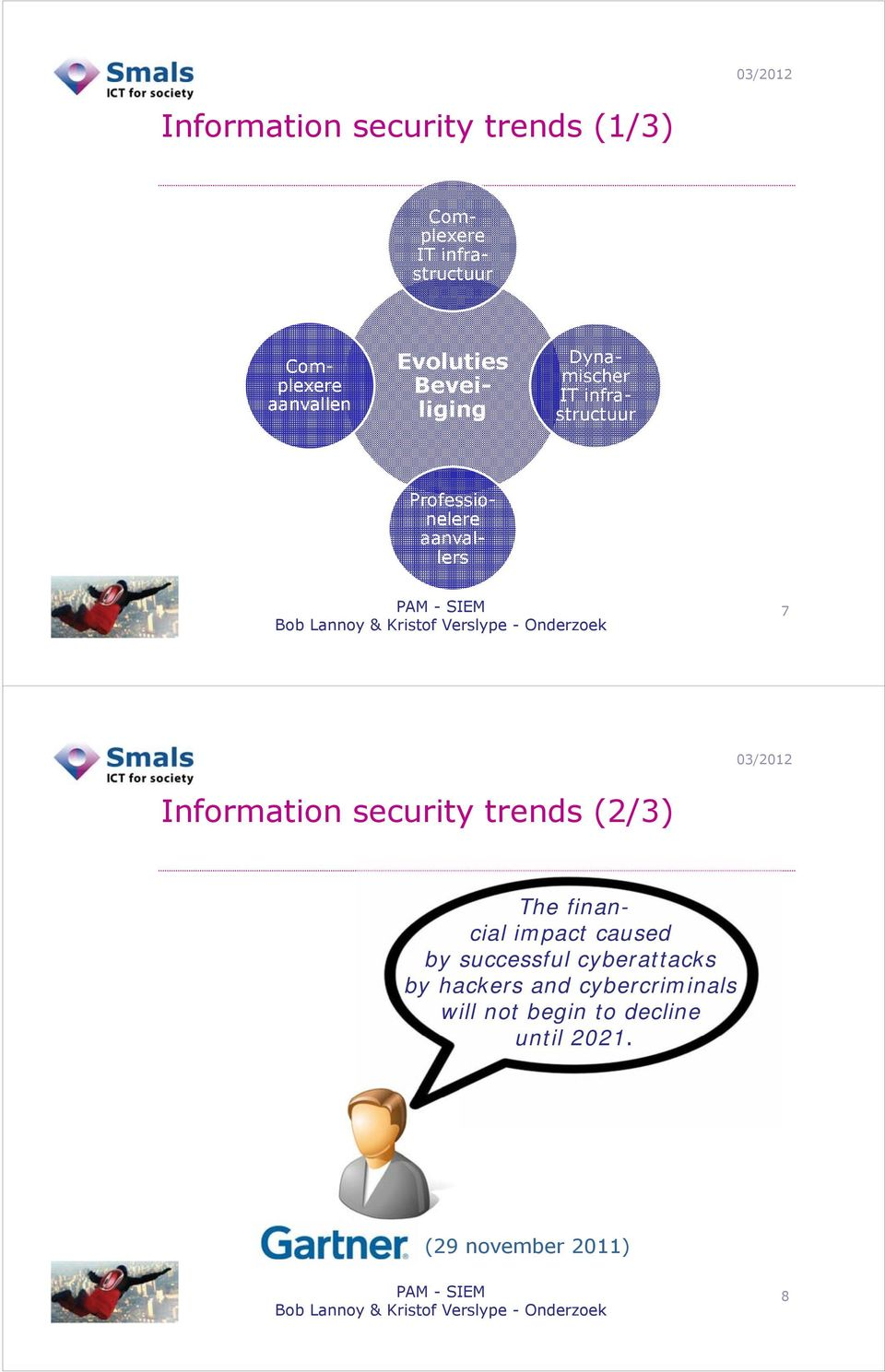 Information security trends (2/3) The financial impact caused by successful
