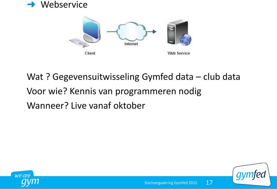 club data Voor wie?