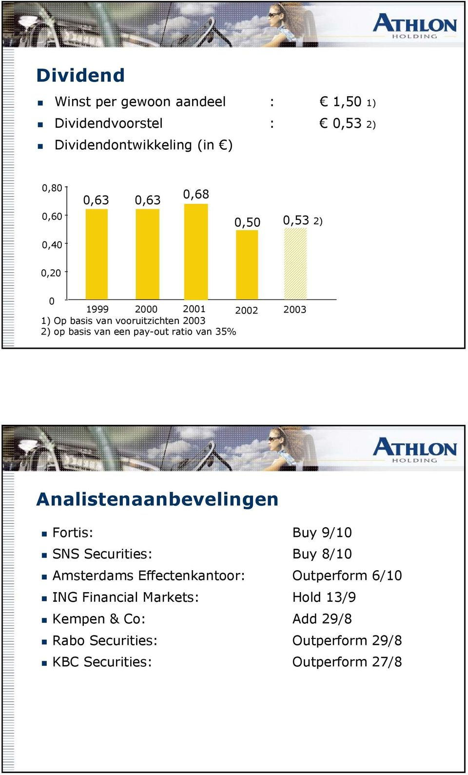 van 35% 2003 Analistenaanbevelingen Fortis: Buy 9/10 SNS Securities: Buy 8/10 Amsterdams Effectenkantoor: Outperform