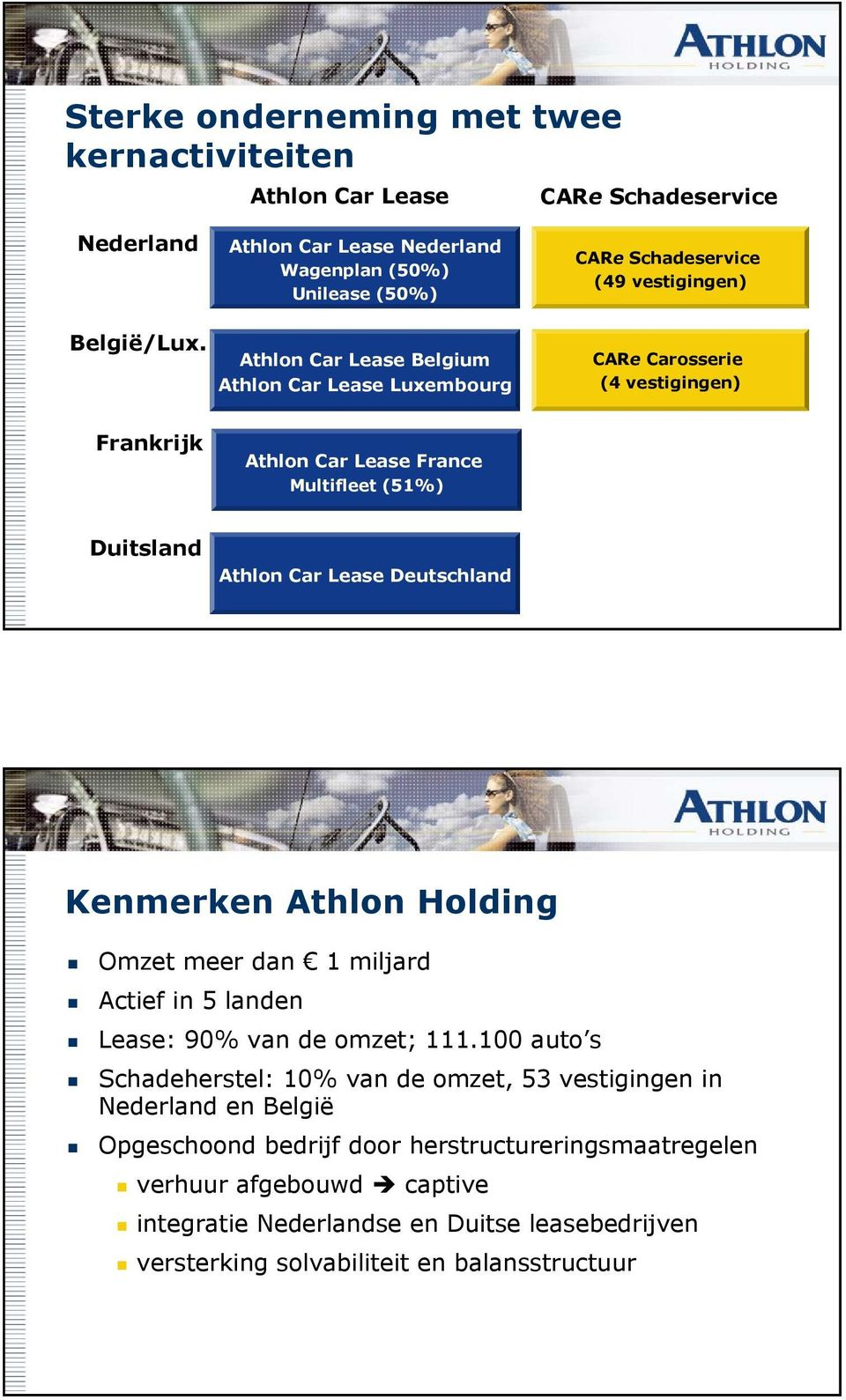 Athlon Car Lease Belgium Athlon Car Lease Luxembourg CARe Carosserie (4 vestigingen) Frankrijk Athlon Car Lease France Multifleet (51%) Duitsland Athlon Car Lease Deutschland