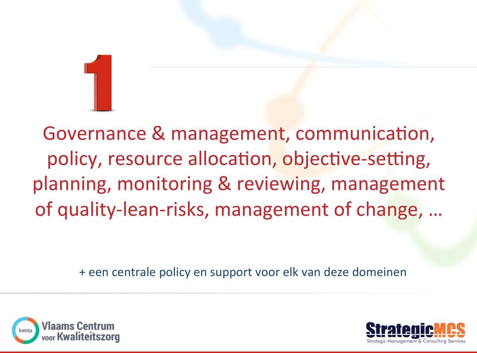 reviewing, management of quality- lean- risks, management