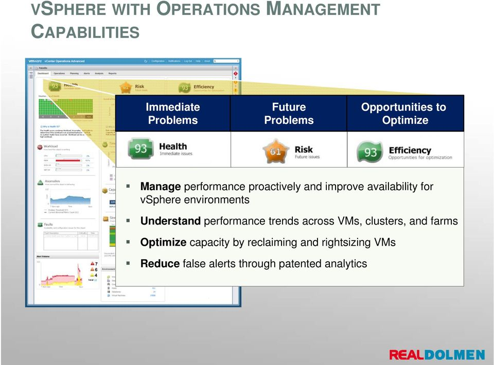 availability for vsphere environments and Lowers Cost Understand performance trends across VMs,